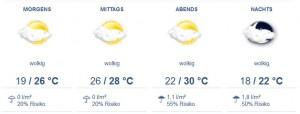 Wetter Kippenburg